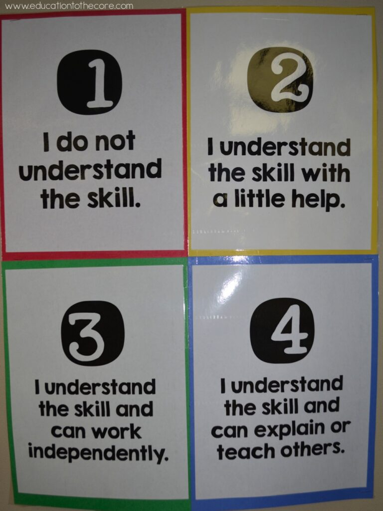Learning Scale Posters