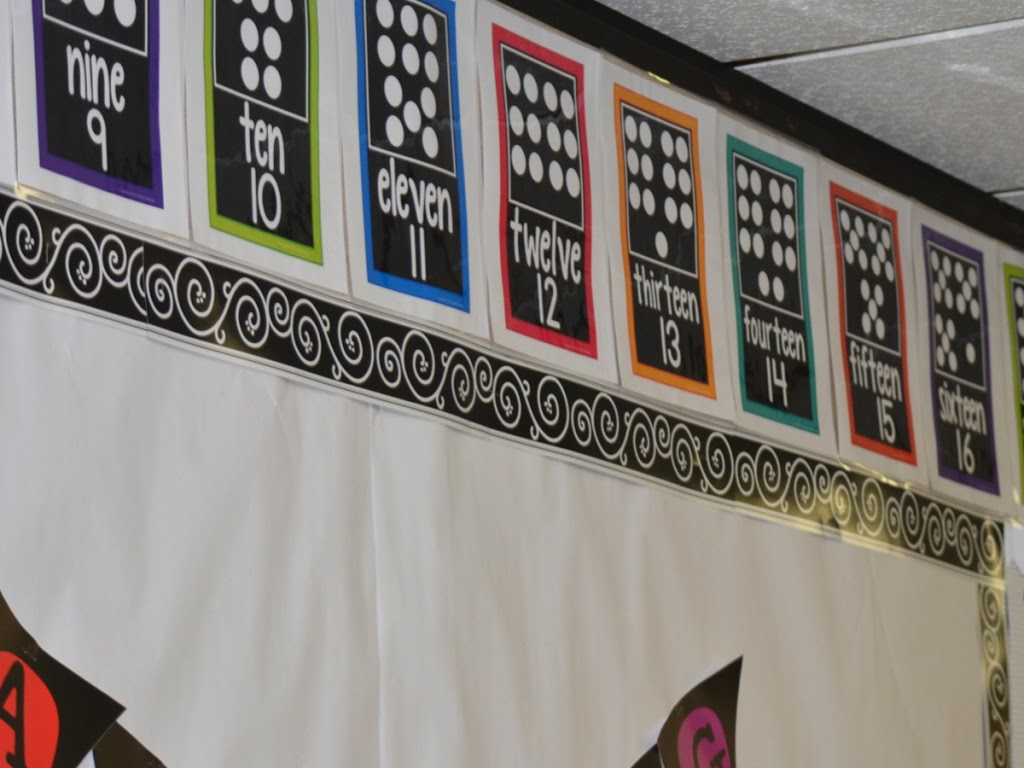 Polka Dots and Spots Themed Classrooms - Clutter-Free Classroom