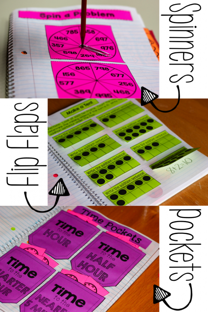 Interactive Notebooks - Lessons - Tes Teach