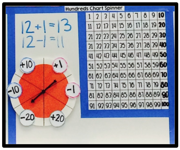 Spinner Math Boards