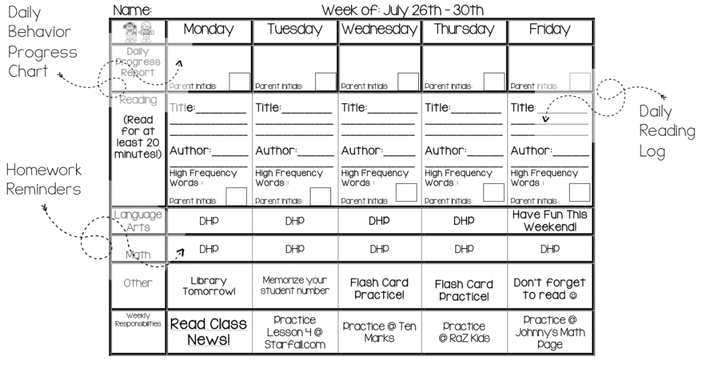 Daily Communication Log Template Autism Weekly Calendar – Communication Log Template