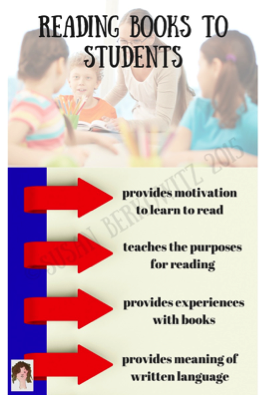 Literacy As an Attainable Goal for Severely Disabled Students