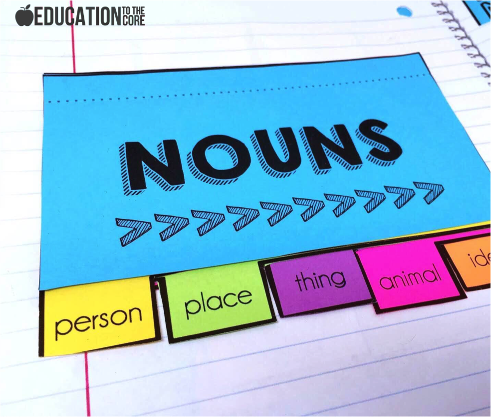 Nouns Interactive Notebook Activity