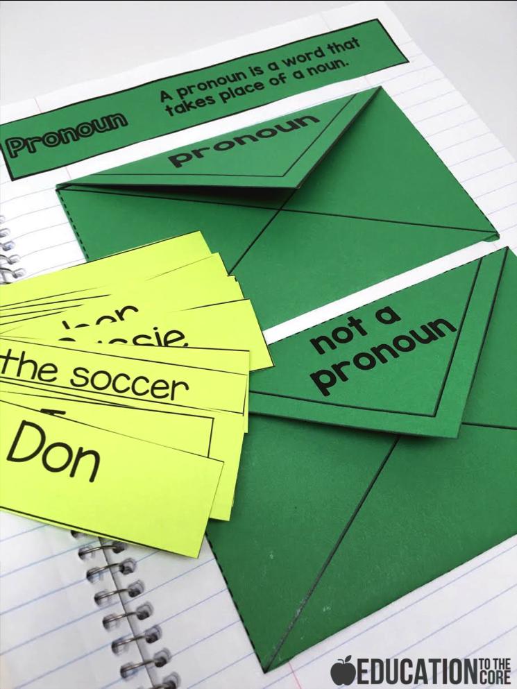 Interactive Grammar Notebooks: Pronouns Interactive Notebooks