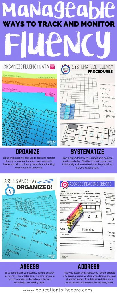 Manageable Ways to Track and Monitor Fluency: How you can Organize, Systematize, Assess, and Address fluency errors and concerns in your classroom.