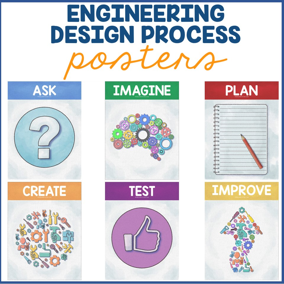 STEM - Design Process Posters