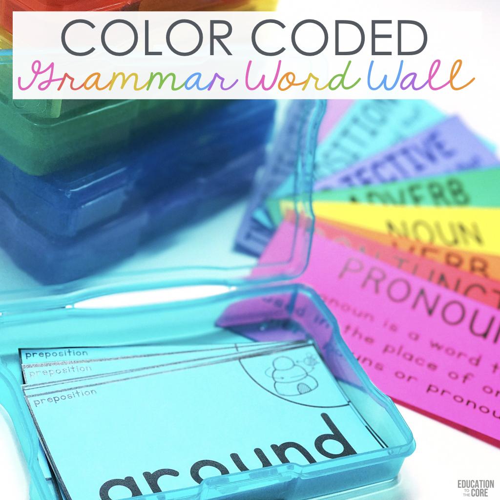 Grammar Word Wall Kit