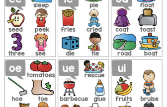 These Posters are a Part of our Phonics / Sound Wall. These posters serve as great references for emergent readers!