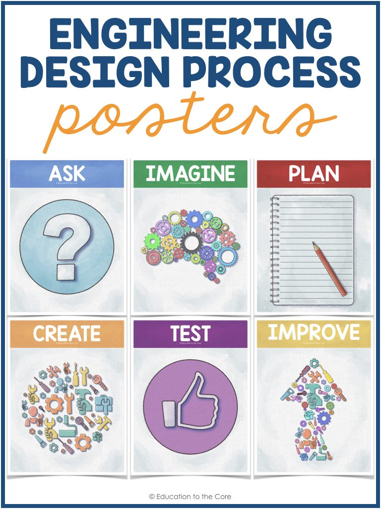 FREE Engineering Design Process Posters for any STEM Story Challenge!
