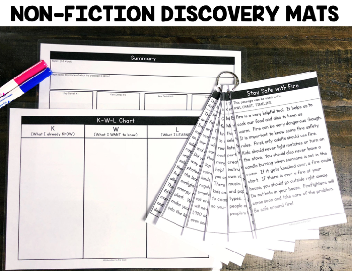 Students will be reading the non-fiction passages and filling out a non-fiction graphic organizer for each mat.
