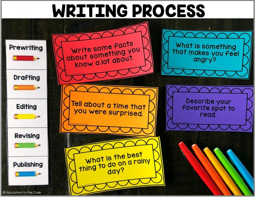 Writing Process: This center makes it easy to practice the writing process in a center. Students will pick a prompt and then go through the steps of the writing process throughout the week during this center. This center includes: 36 prompts, 1 mat, and 2 writing papers