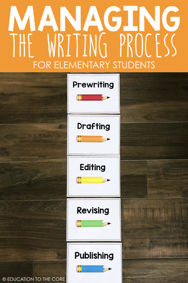 "One of the most frequent questions I get from teachers is, ""How do you teach and manage The Writing Process?!"" Ah...writing. I have a love/hate relationship with writing. Remember...simplify. Don't make things difficult. Here's a power tool to keep you organized during your writing block."