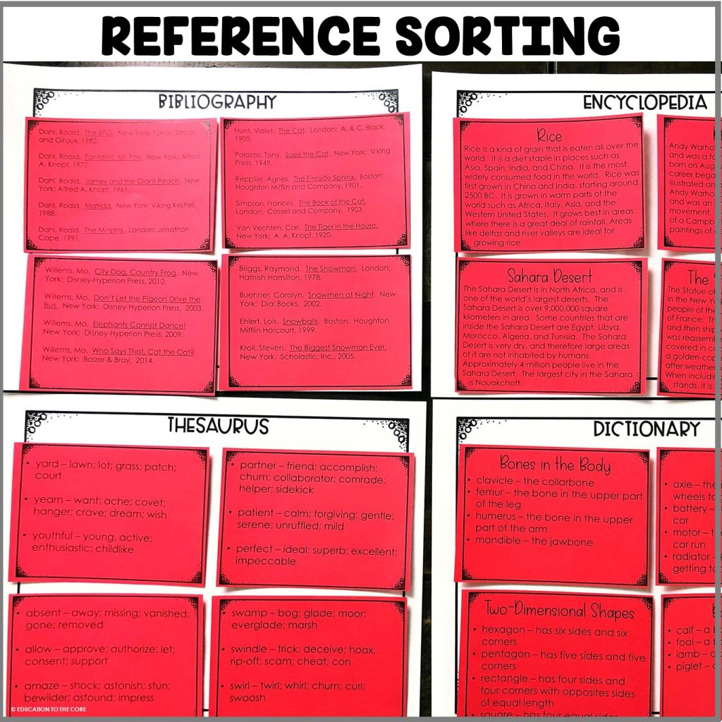 Students will be sorting using the following reference categories: Encyclopedia, Dictionary, Thesaurus, and Bibliography