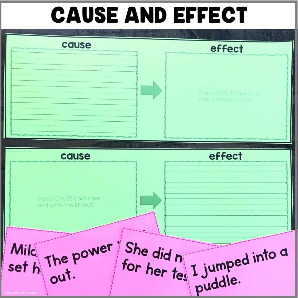 Students will be writing and/or drawing the cause and effect from the cards provided.
