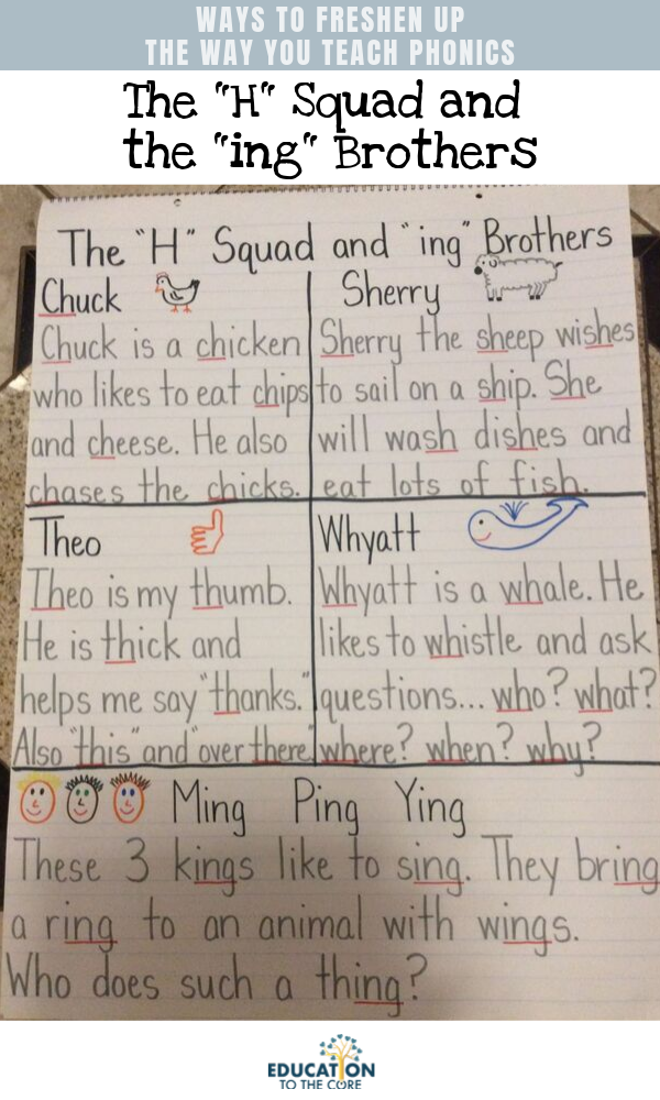 "Phonics Teaching Tips: The ""H"" Squad and ""Ing"" Brothers"