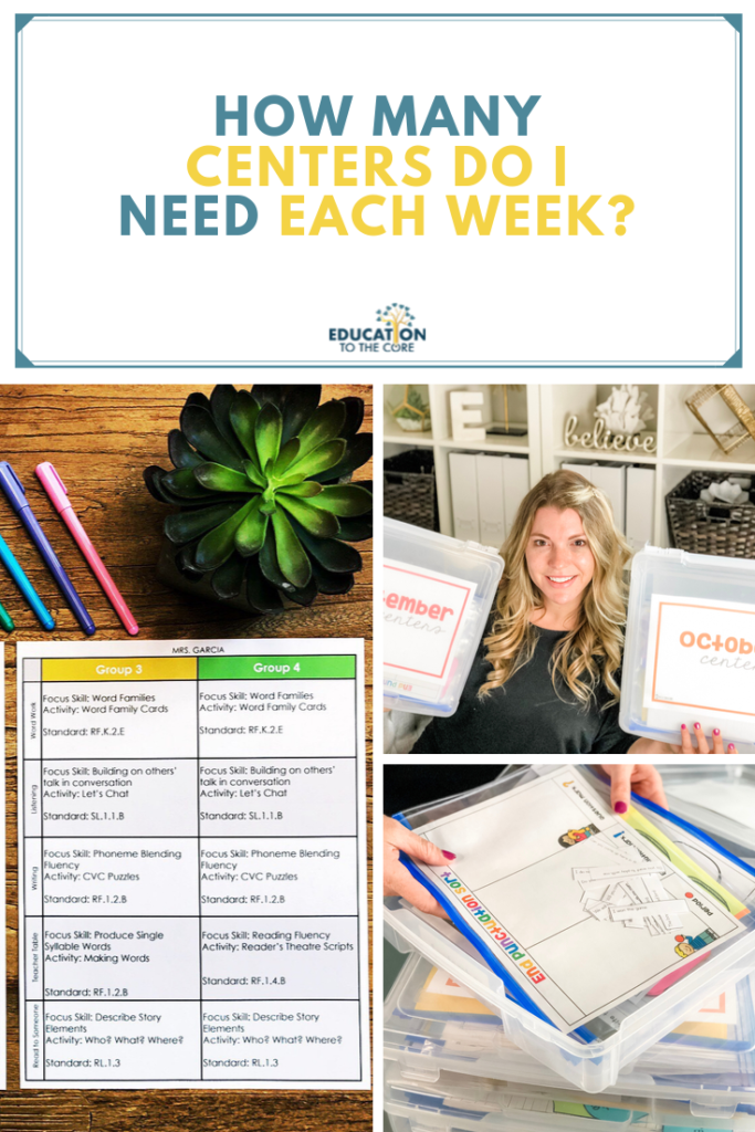 Implementing Literacy Centers tips: How many centers do I need each week?