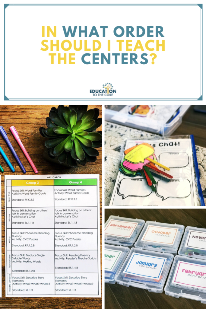 Implementing Literacy Centers - In What Order Should I Teach the Centers?