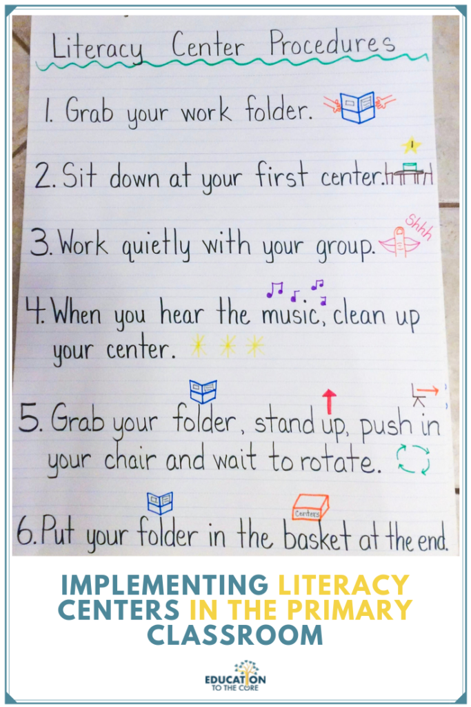 Literacy Centers Procedures Chart